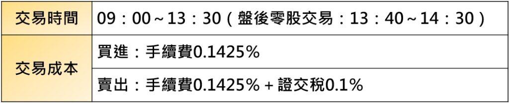 ETF交易時間、成本