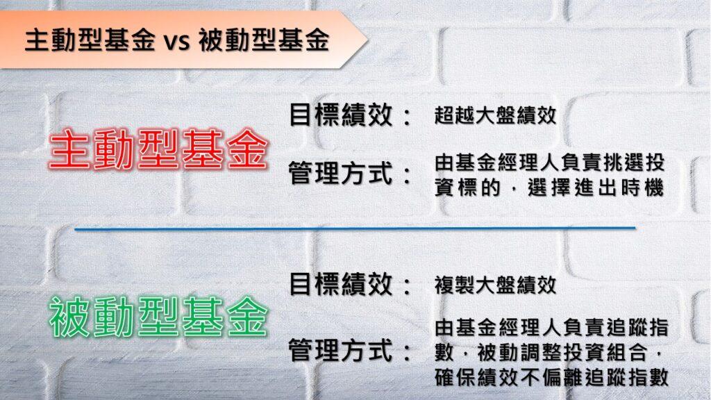 主動型vs被動型基金
