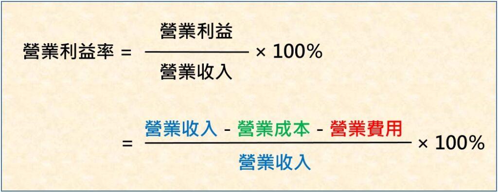 營業利益率公式